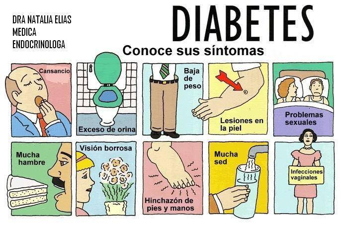 diabetes gestacional cuadro clinico cancer