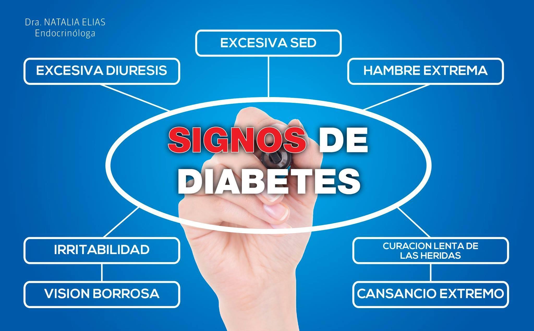 Sintomas de diabetes y perdida de peso