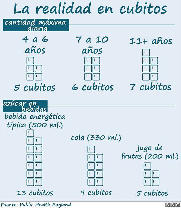 _105052736_grafico-azucar
